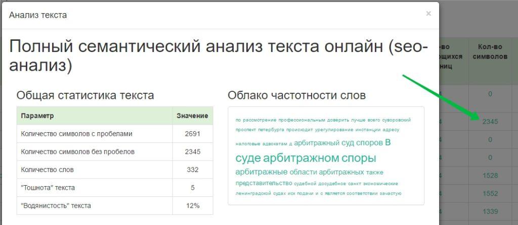 analiz-sajta7